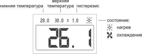 Дисплей терморегулятора STL0052 с одним датчиком.