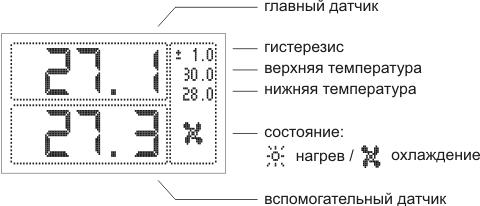 Дисплей терморегулятора STL0052 с двумя датчиками.