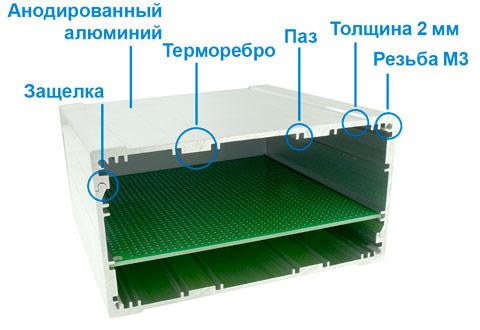 Конструктивные элементы корпуса PCBBOX