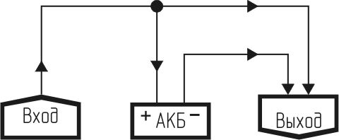 Структурная схема SUPSC0055